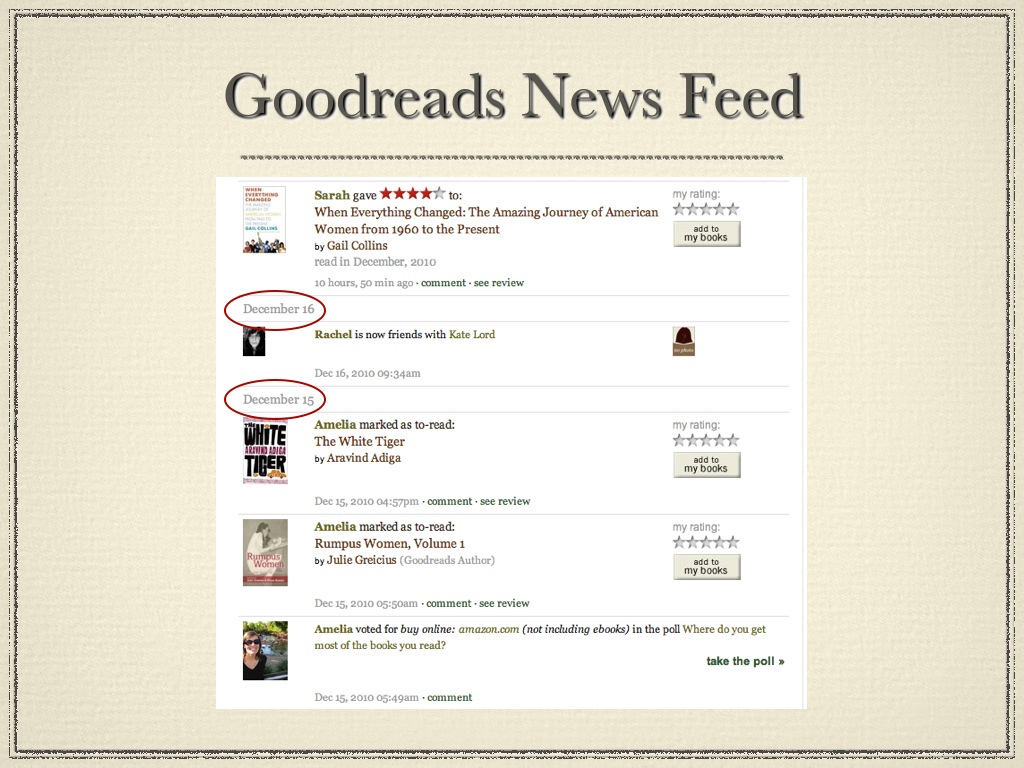 Goodreads news feed