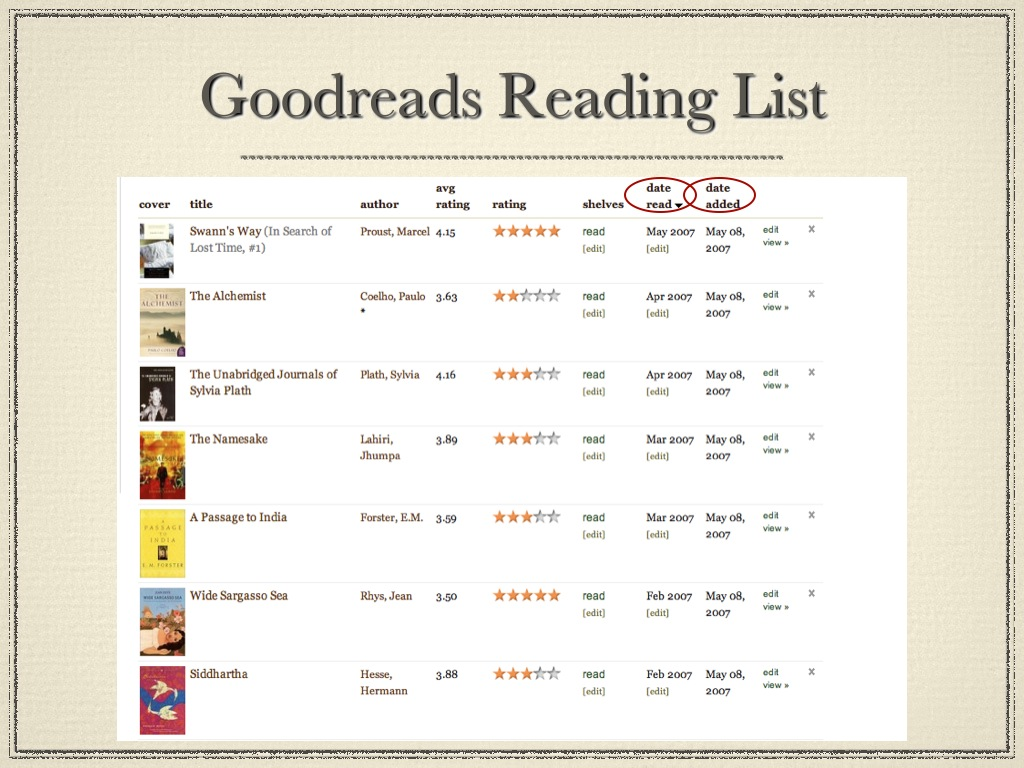 Goodreads personal reading list
