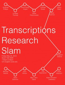 Poster for 2012 Transcriptions Research Slam: a network map with presenter names on a red background